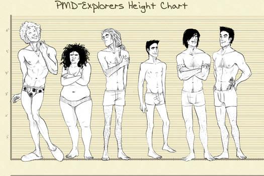 Body Types 2