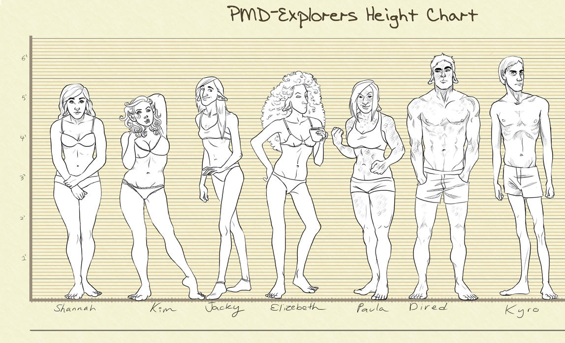 more body type charts by pseudocide335 on deviantart