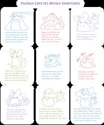 Minibit Species Guide