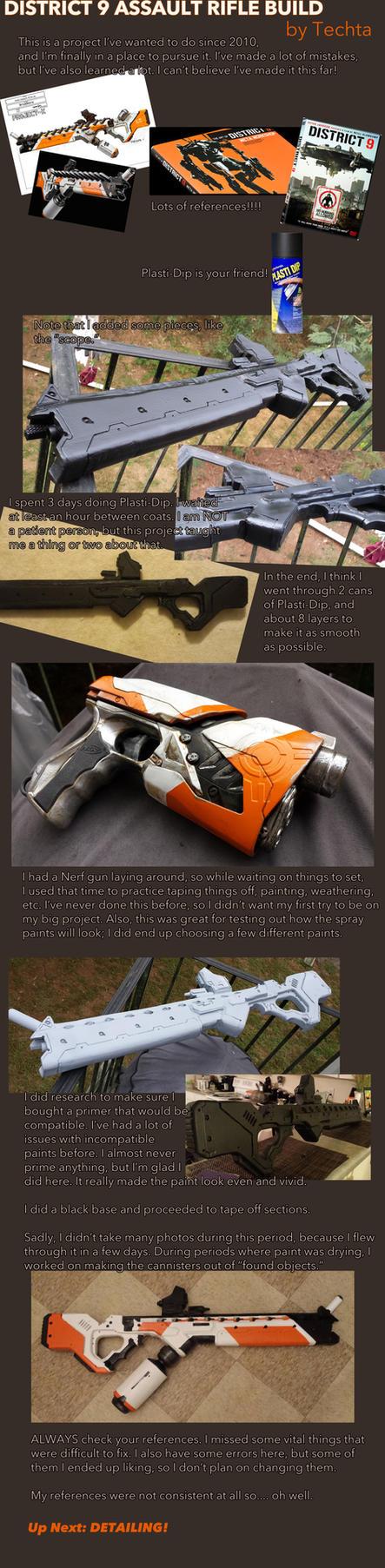 Assault Rifle Prop Replica Pt 4 by Techta