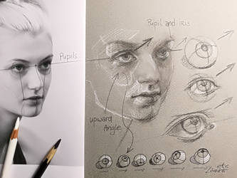 Eye drawing by Lineke-Lijn