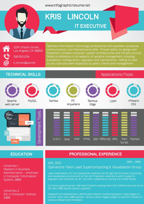 kris infographic resume example by richardnivey on deviantart