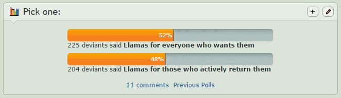 Llama Opinion Poll by llamalist