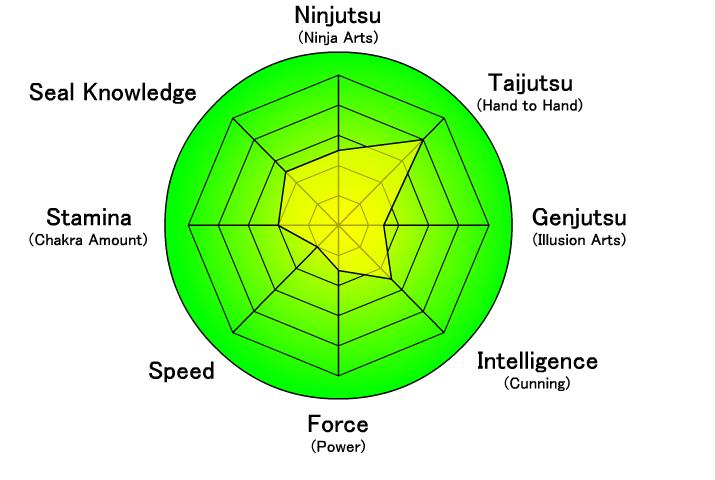 team_rinoko_stats_03302016_by_momchiha-d9x8qx0.png