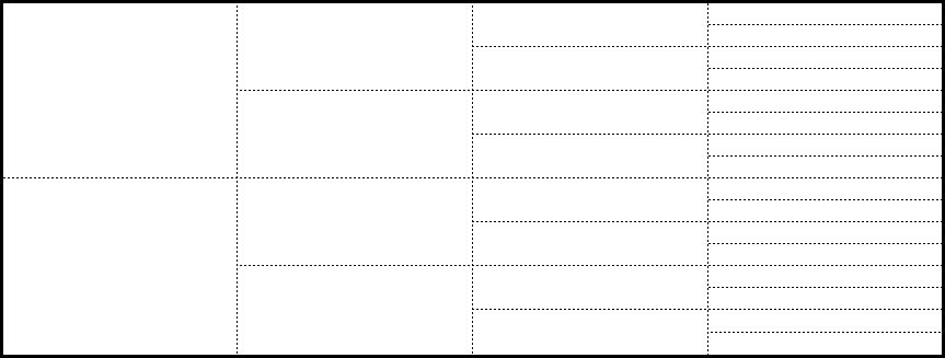 Free Pedigree Template. family tree maker print pedigree chart ...