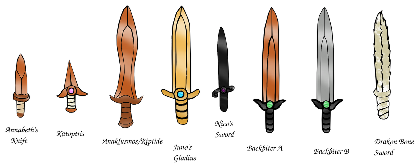 Percy Jackson Weapons By Son Of Illuvitar On DeviantArt