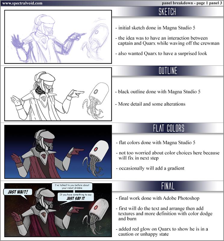 Spectral Void panel breakdown - page 1 panel 3 by whiterabbitart