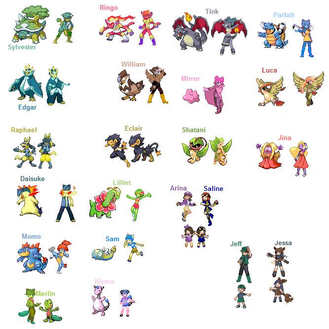 Group Of Pokemon Gijinka Sprites By