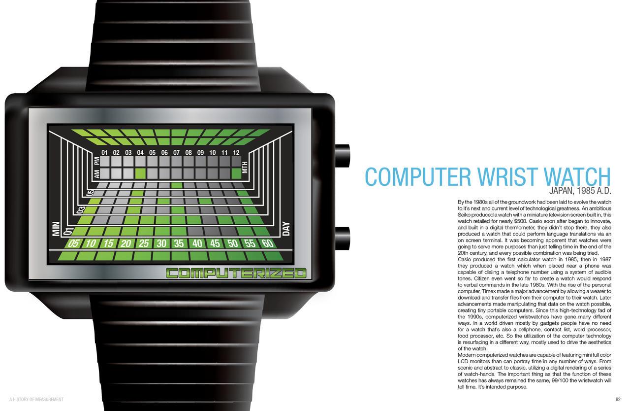 EoT - Computer Watch by dizzia