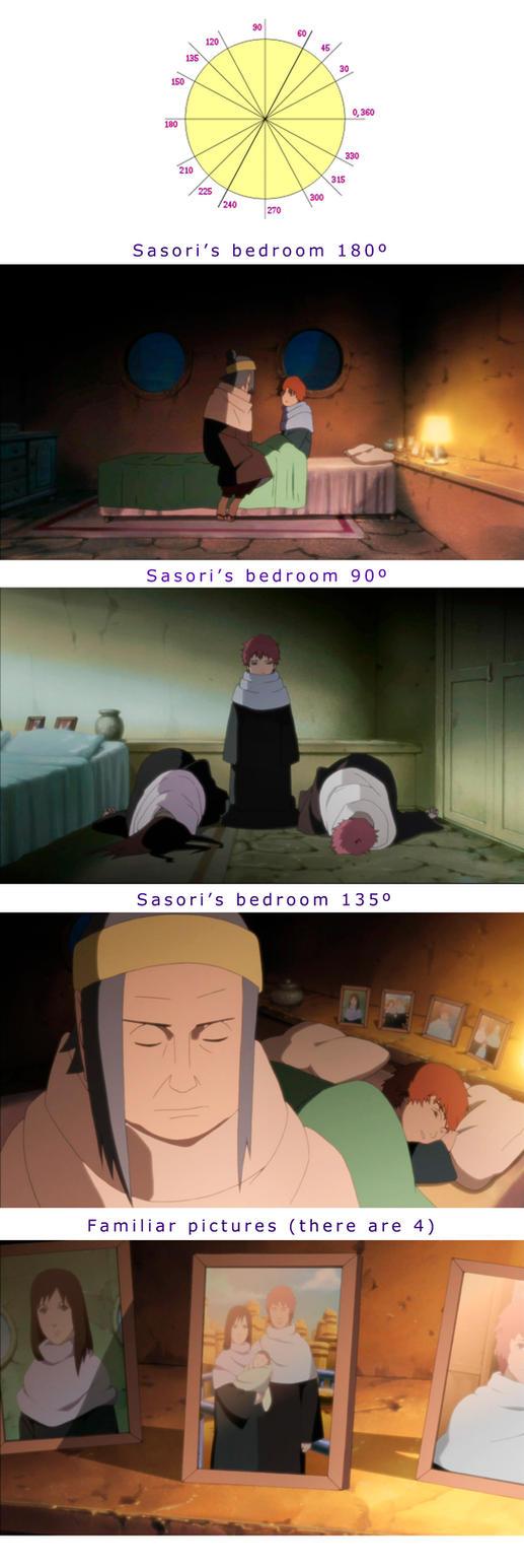 Sasori's Room by Kaoyux