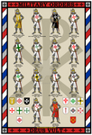 Military Orders Poster