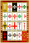 Military Orders Symbols Poster