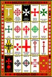 Military Orders Symbols Poster