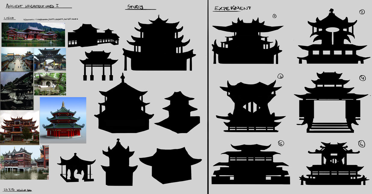a study of the chinese architecture Architecture in ji cheng's the craft of gardens: a visual study of the role of representation in counteracting the influence of the pictorial idea in chinese.
