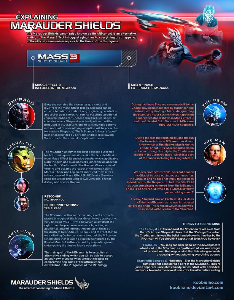 Explaining Marauder Shields - The Instructions by koobismo