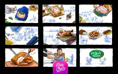 ALYoum Chicken Storyboard