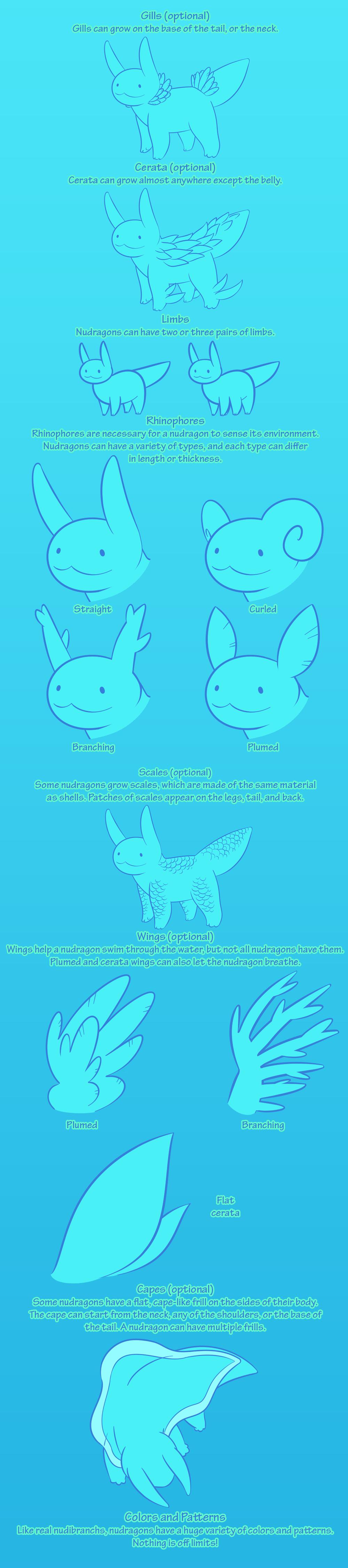 nudragon_traits_crop_by_emeraldox-daj5aq