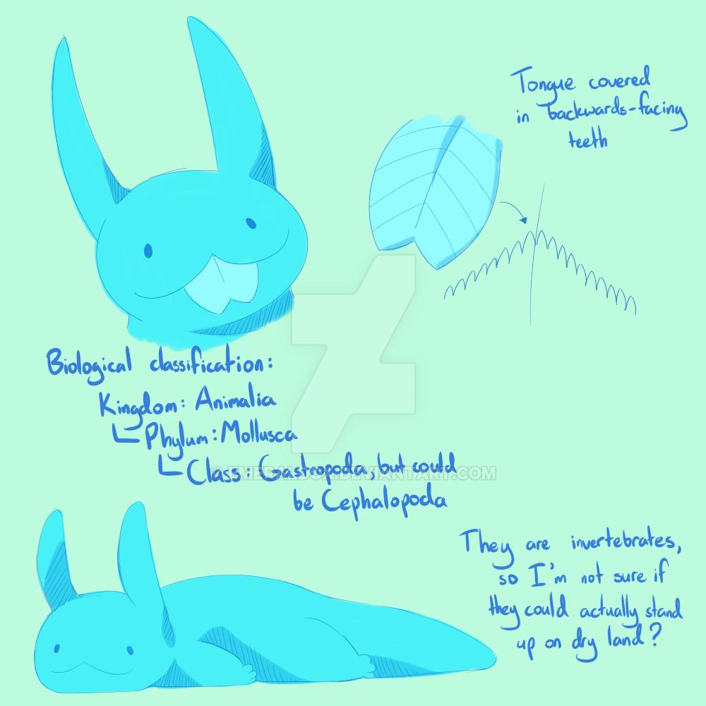 nudragon_biology__continued_by_emeraldox