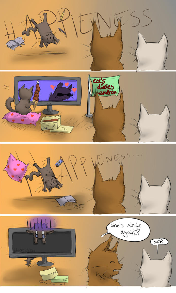 Cat Diaries by Blackkatze