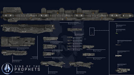 UNSC Fleet Scale Chart
