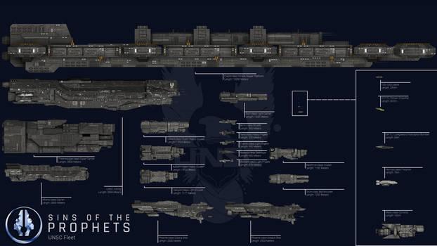 UNSC Fleet Scale Chart