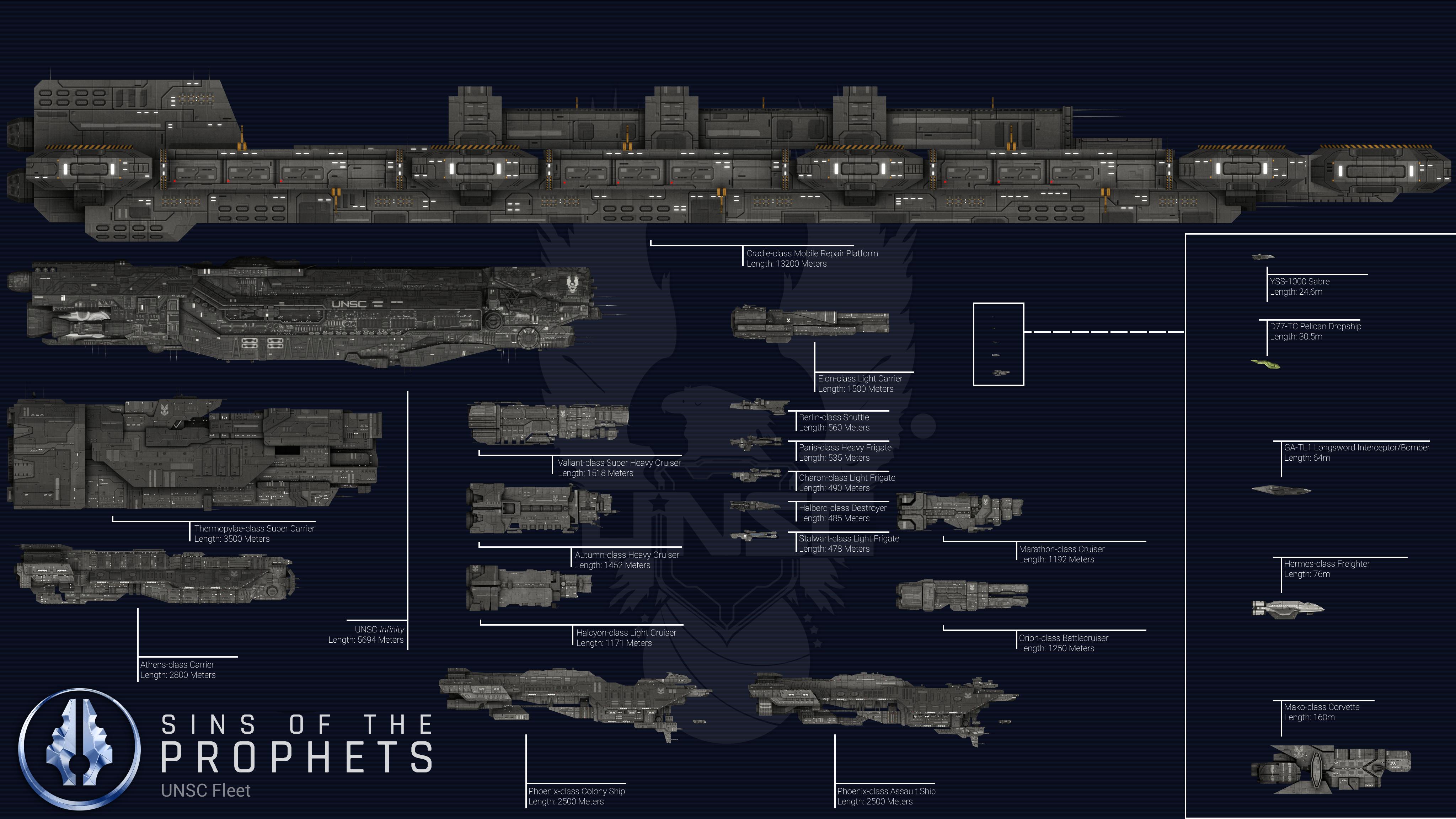 Unsc Fleet Scale Chart By Elijahbi On Deviantart