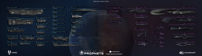 UNSC and Covenant Fleet Scale Chart v3.0