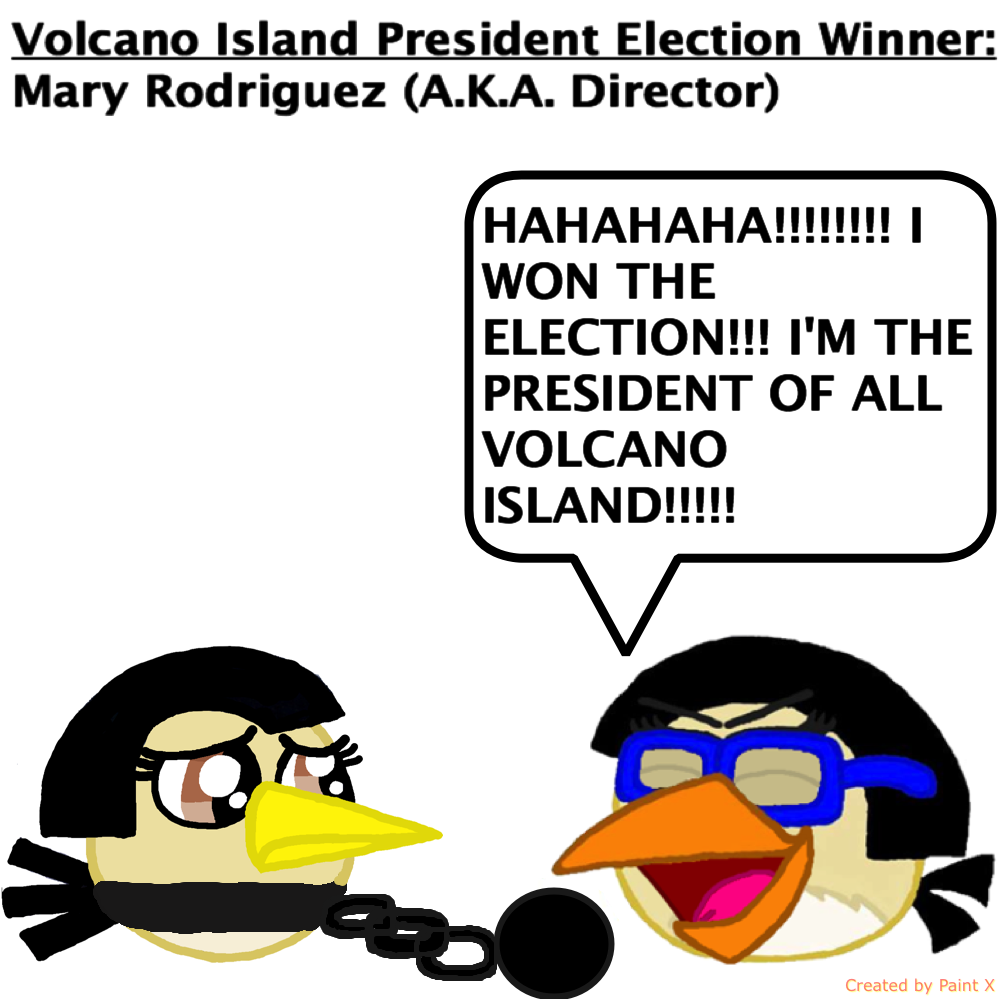 Volcano Island President Election Winner- Director by Mario1998