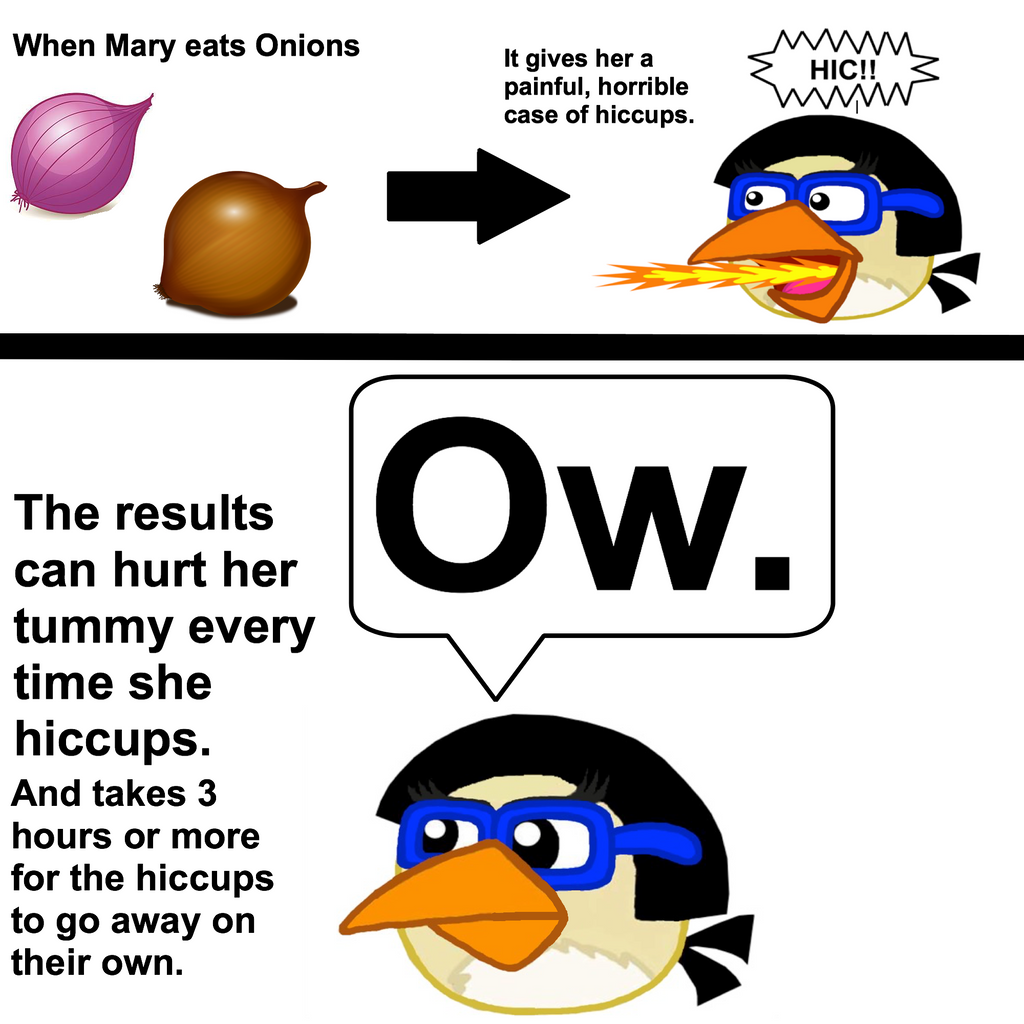 What happens when you feed Mary Onions by Mario1998