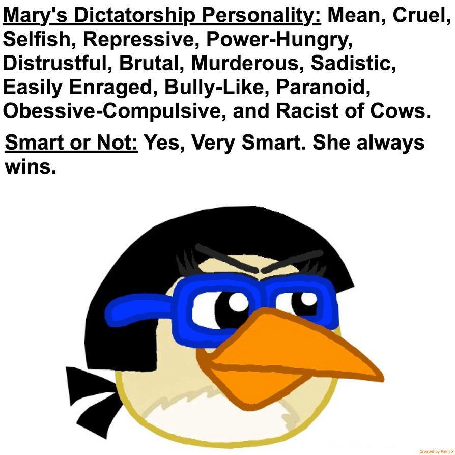 Mary's Dictatorship Personality by Mario1998
