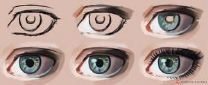 Digital Painting Tutorial - Eye 1