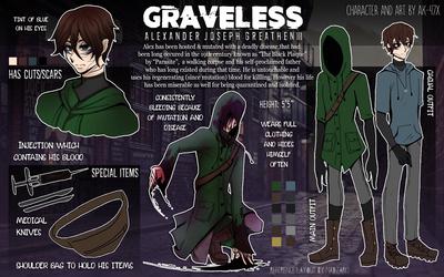 creepypasta oc - graveless UPDATE
