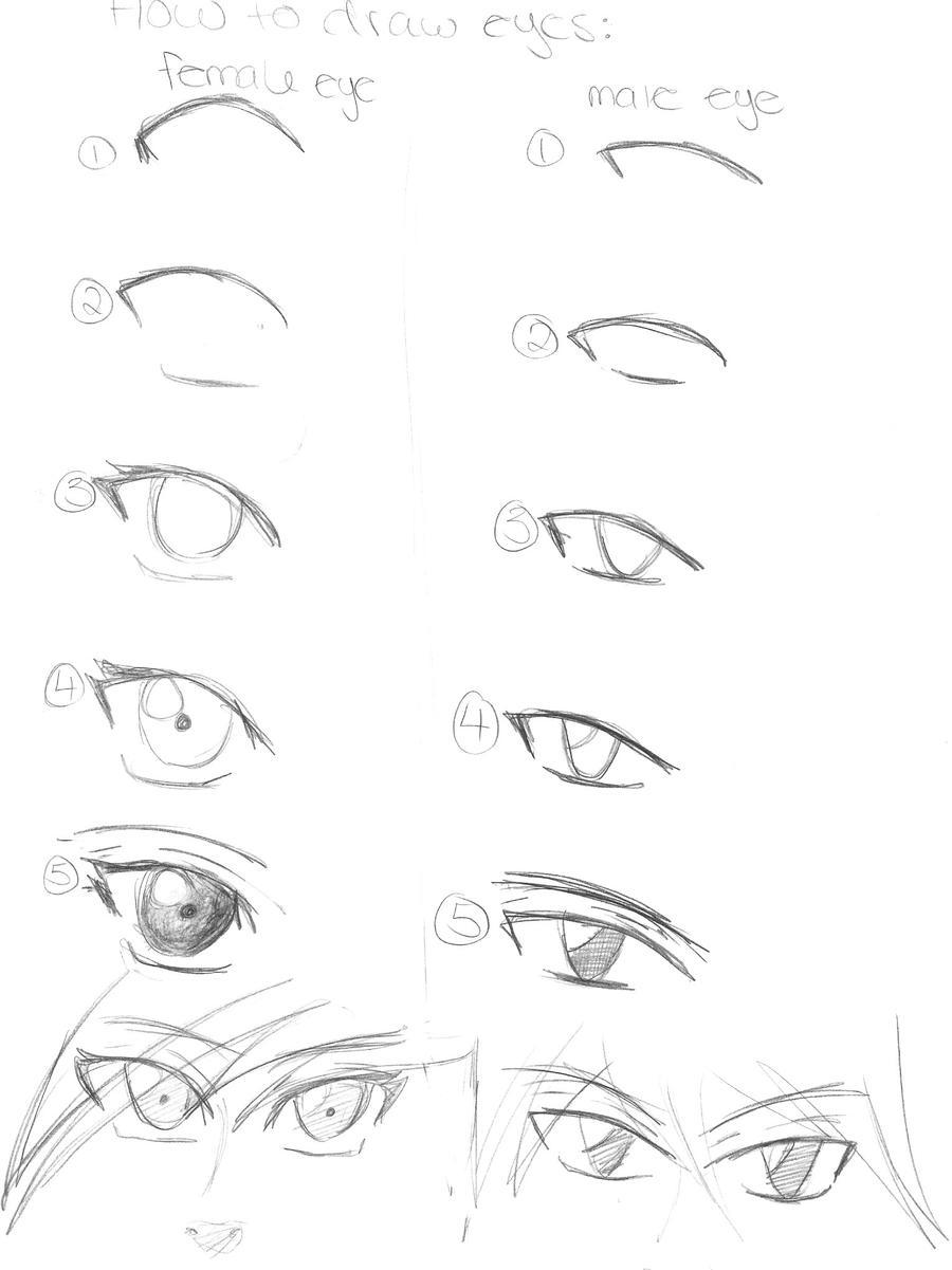Manga Eyes By Xxhotmindsxx85