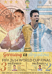 2014 FIFA World Cup Final Poster