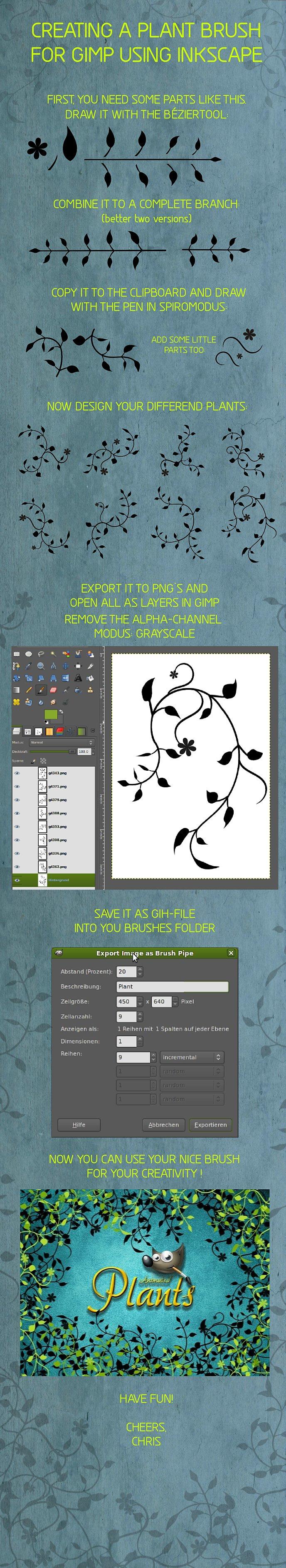 Inkscape GIMP-Brush Tutorial by Chrisdesign