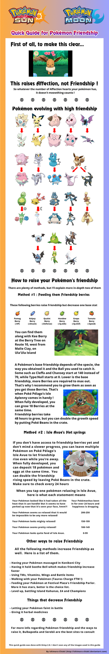 Quick Guide to Pokemon Friendship in SuMo by Ishimaru-Chiaki