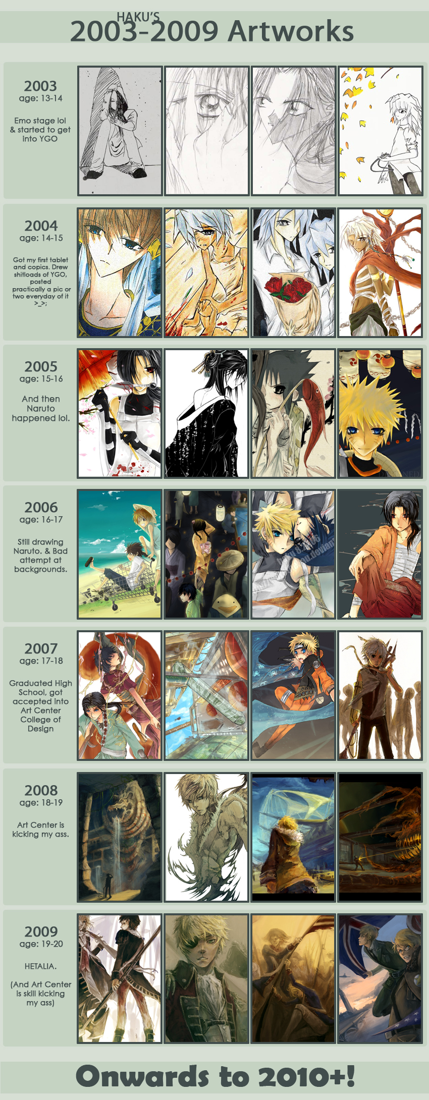 03-09 improvement meme by hakuku
