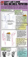 Tutorial- Some Anatomy Tips... by scarypet