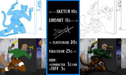 List price 2014-15 by DMCfurry