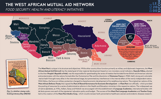 Niani Pact - West Africa Mutual Aid Network