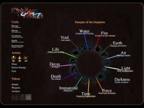 Kingdom Ablaze Energy Overview