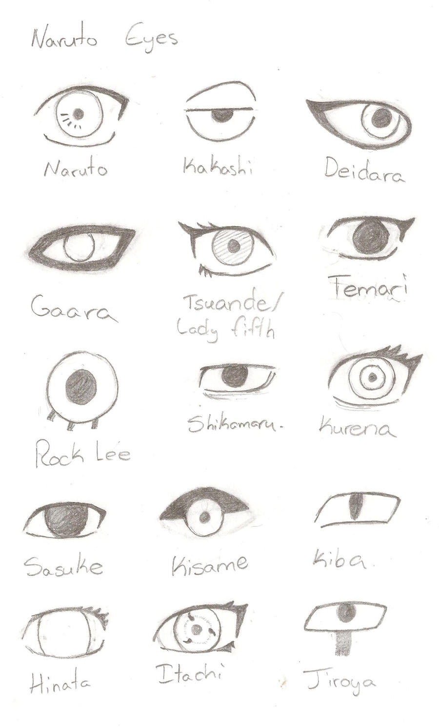 Naruto Eyes Collection By Emalynne Blackwell