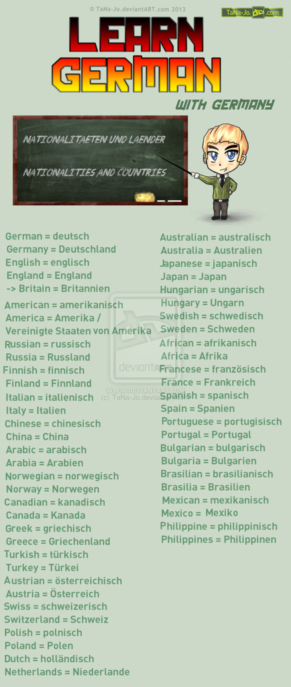 Learn German - Nationalities and Countries by TaNa-Jo