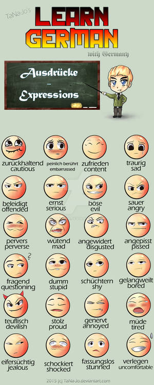 Learn German smileys - expressions