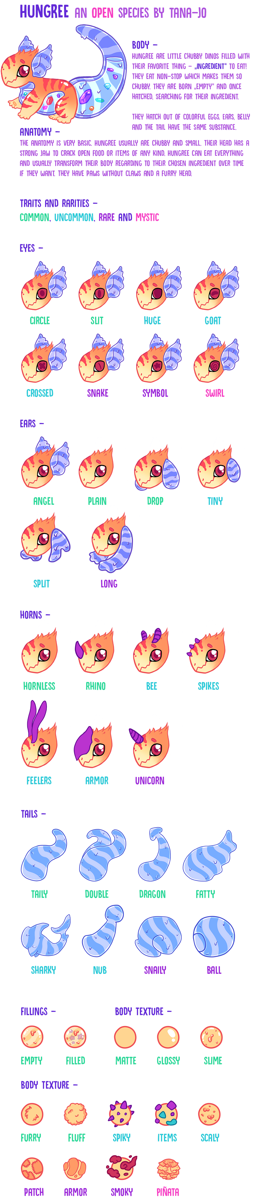 Hungree OPEN Species Sheet