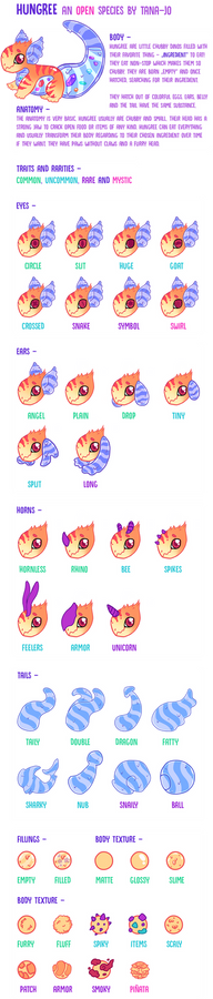 Hungree OPEN Species Sheet