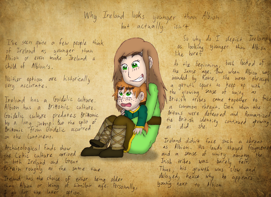 Age Appearance of Albion and Ireland by Kimanda