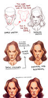 HOW I DRAW FACES