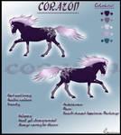 Meet Corazon