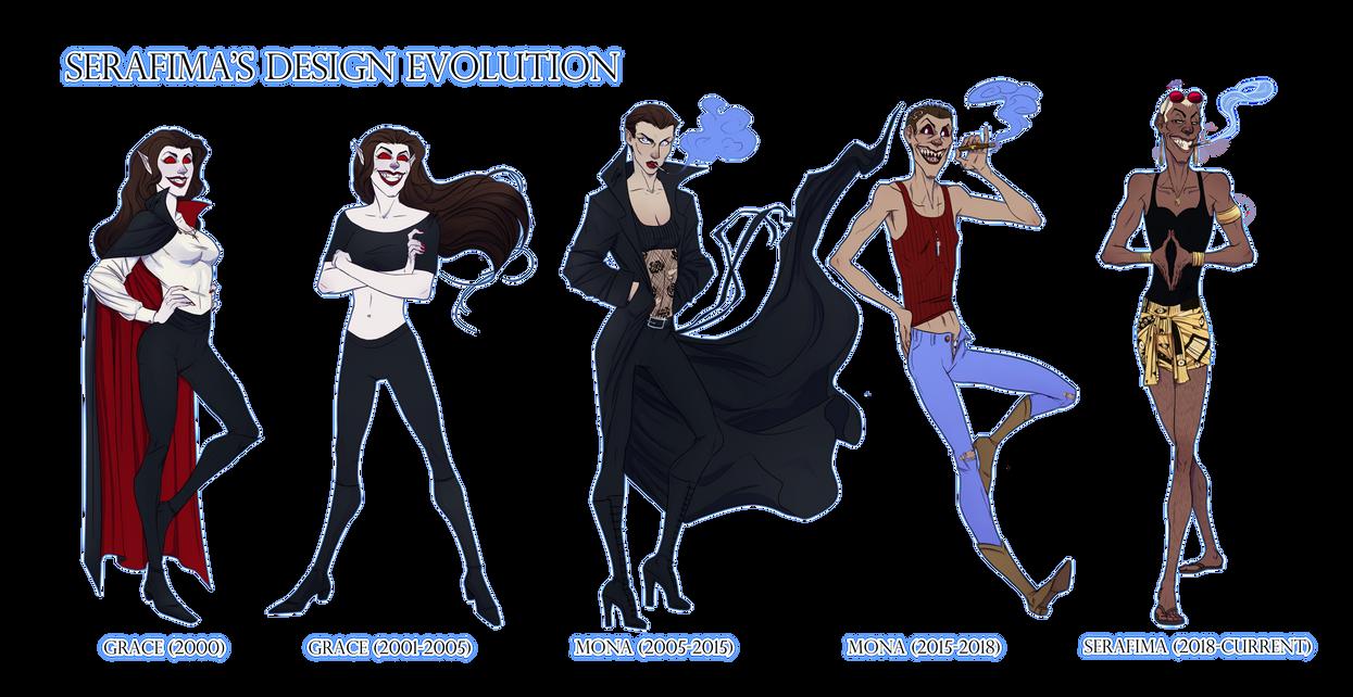 Evolution of Sima's design